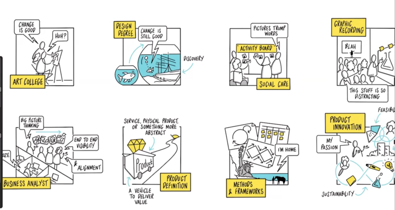 Stuart Young Agile Journey Images on Agile World S3 E4